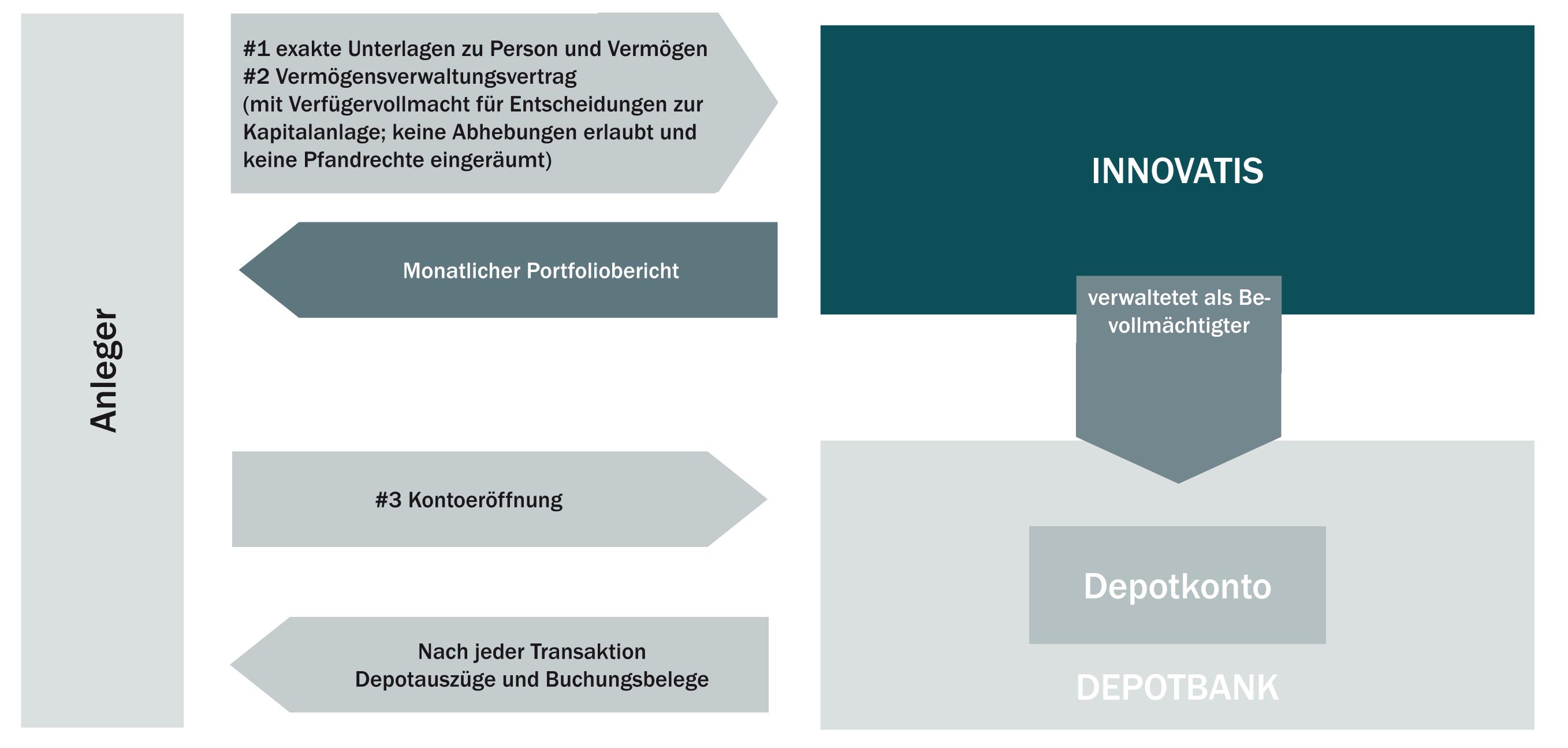 Finanzfolder_DE_140918_druck1