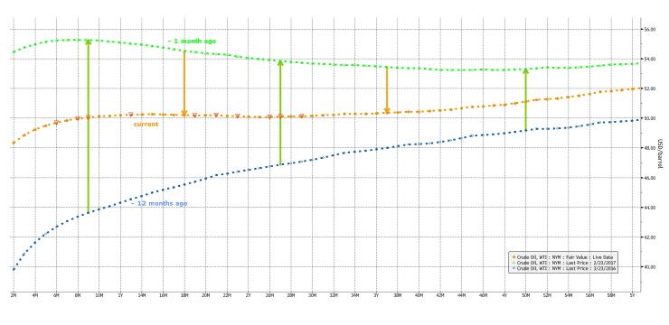 chart-nl-usqsw4kp